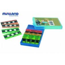 PREPARACIONES MICROSCOPICAS MINILAND